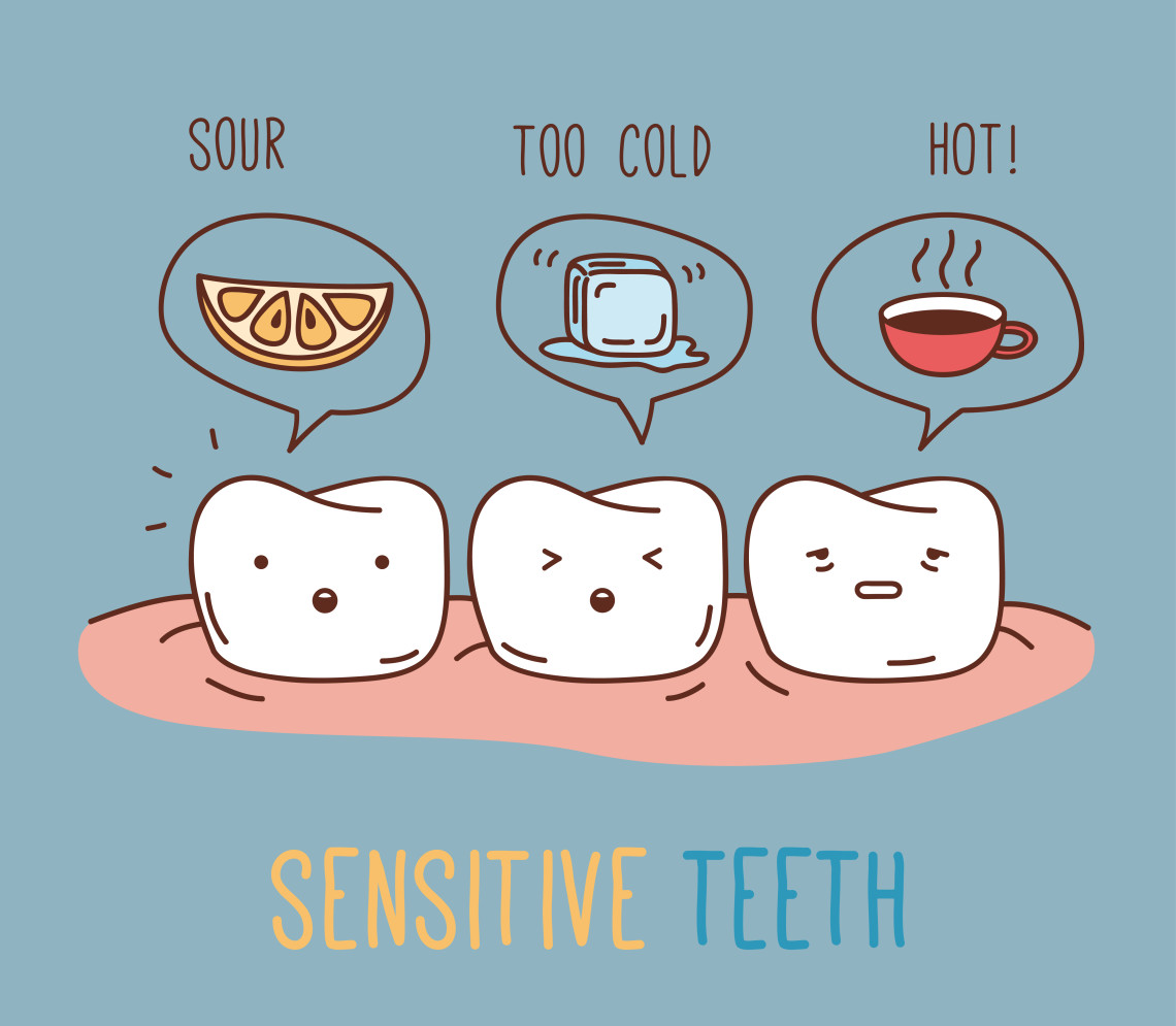 sensitive teeth adorable